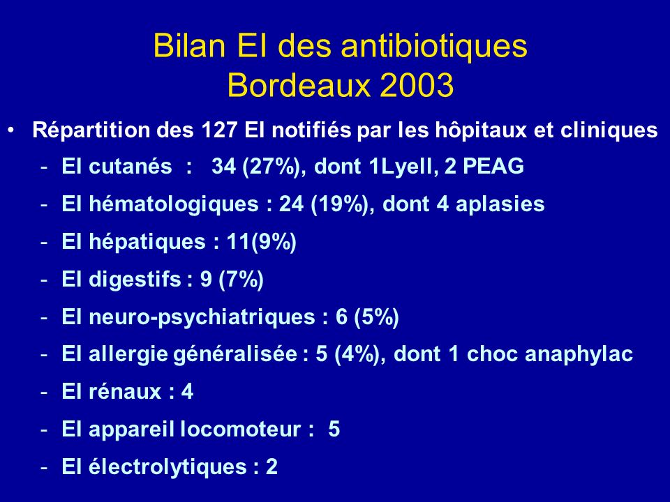 Bilan EI des antibiotiques Bordeaux 2003
