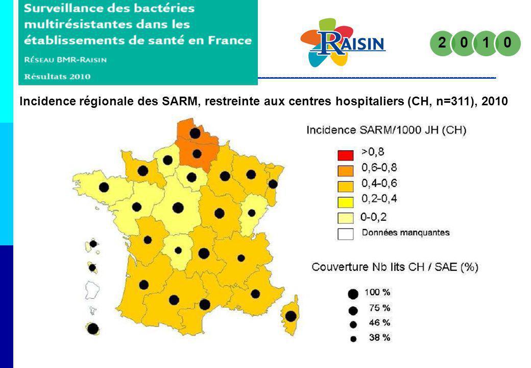 2 1 Incidence régionale des SARM, restreinte aux centres hospitaliers (CH, n=311), 2010