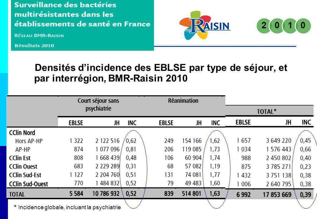 2 1. Densités d'incidence des EBLSE par type de séjour, et par interrégion, BMR-Raisin 2010.