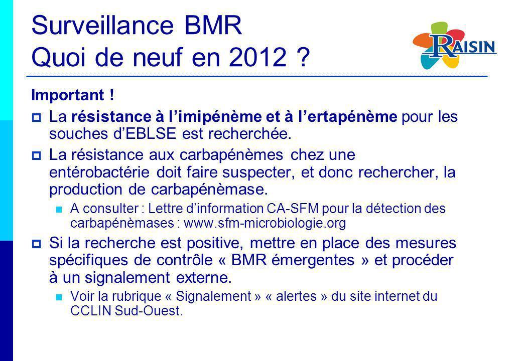 Surveillance BMR Quoi de neuf en 2012