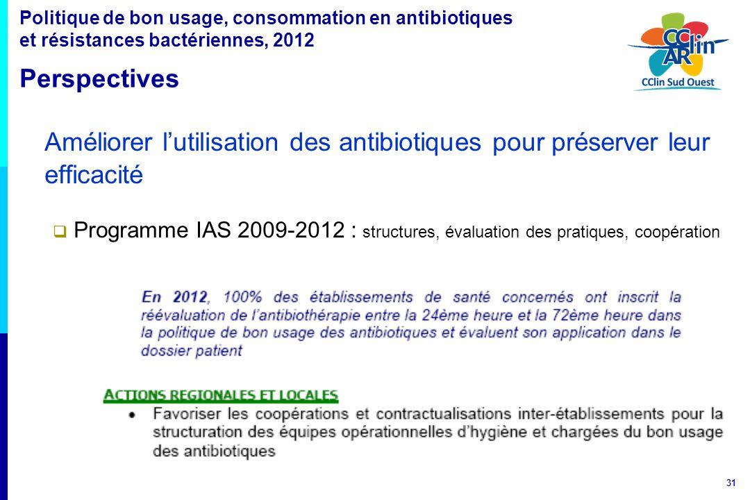 Politique de bon usage, consommation en antibiotiques et résistances bactériennes, 2012 Perspectives