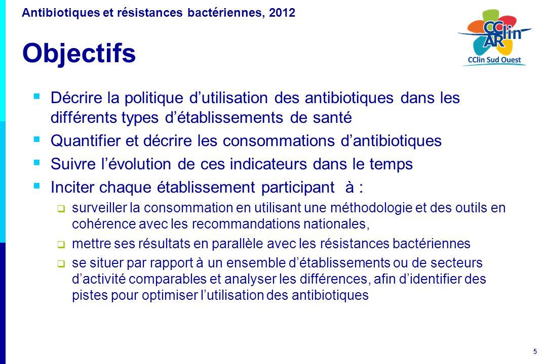 Antibiotiques et résistances bactériennes, 2012 Objectifs