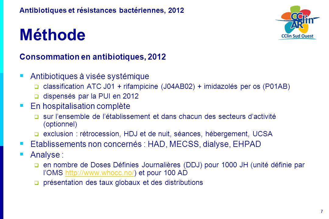 Antibiotiques et résistances bactériennes, 2012 Méthode