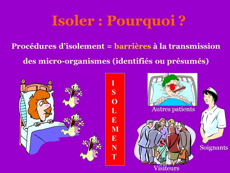 Isoler : Pourquoi Procédures d'isolement = barrières à la transmission des micro-organismes (identifiés ou présumés)