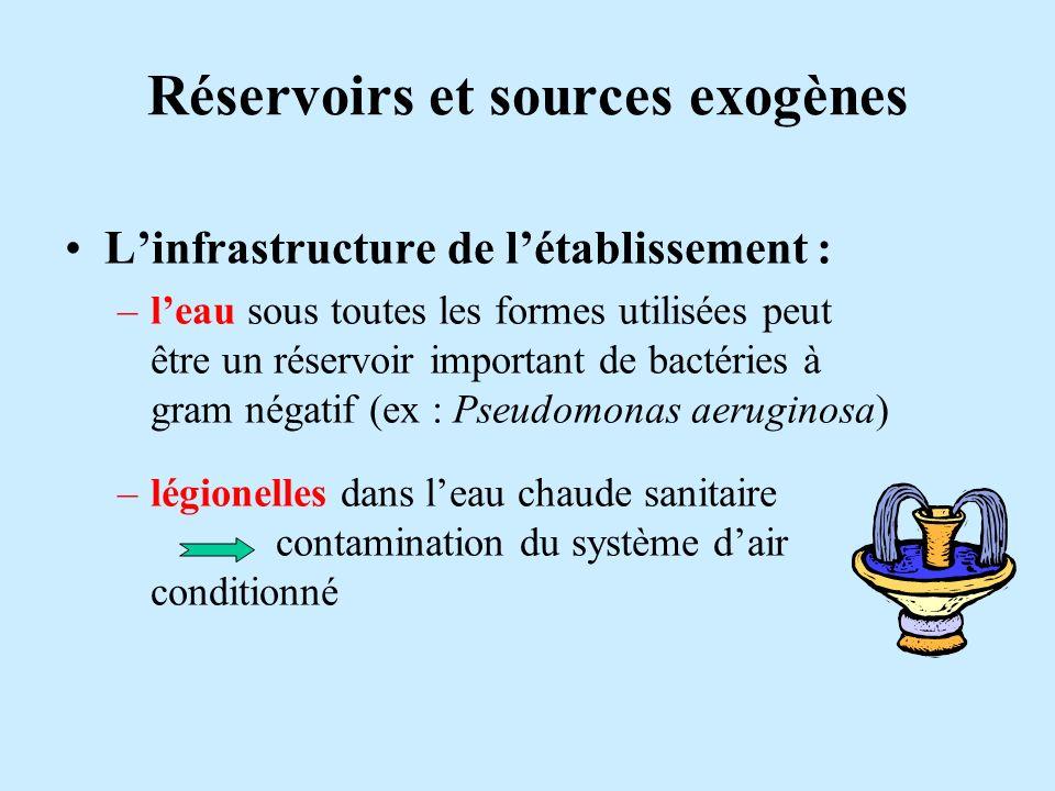Réservoirs et sources exogènes
