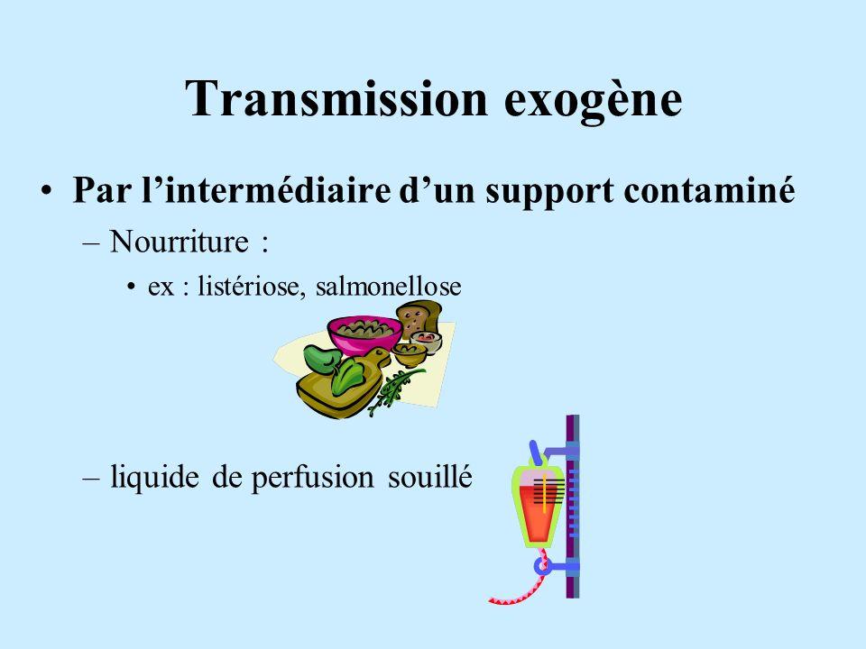Transmission exogène Par l'intermédiaire d'un support contaminé