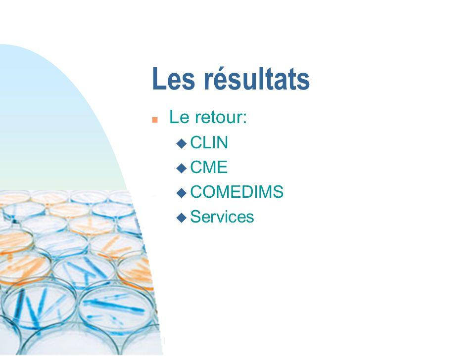 Les résultats Le retour: CLIN CME COMEDIMS Services