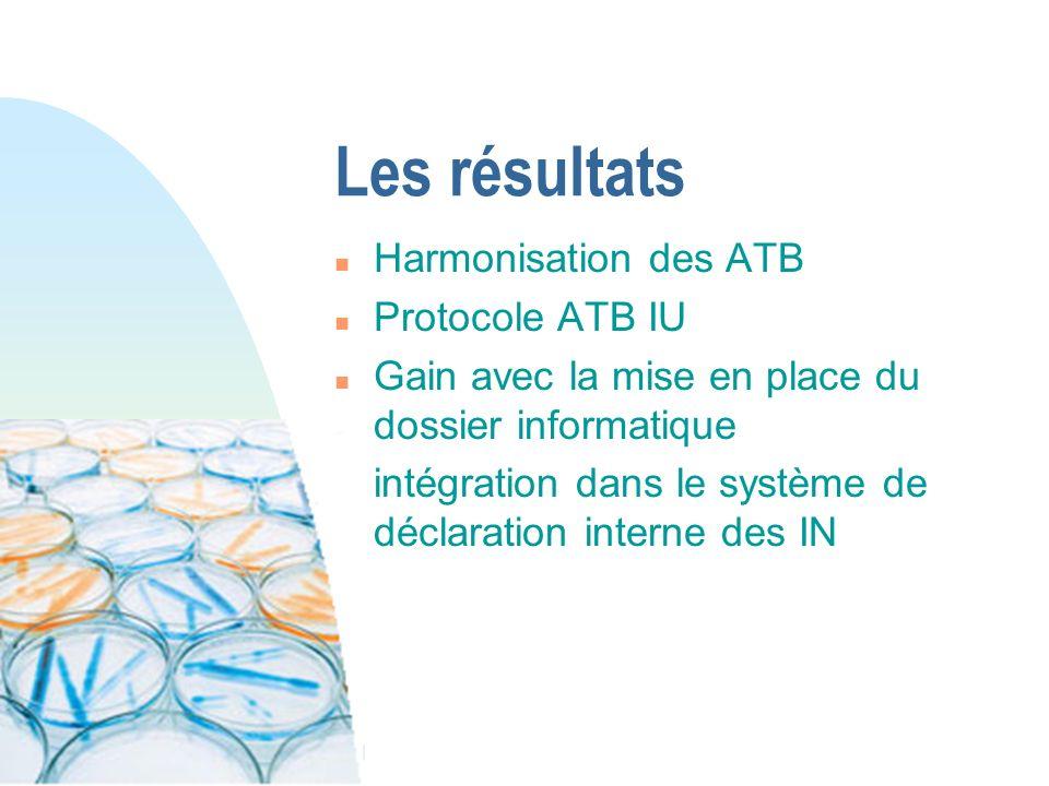 Les résultats Harmonisation des ATB Protocole ATB IU