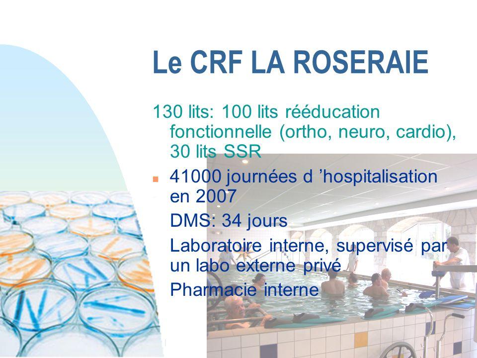 Le CRF LA ROSERAIE130 lits: 100 lits rééducation fonctionnelle (ortho, neuro, cardio), 30 lits SSR.