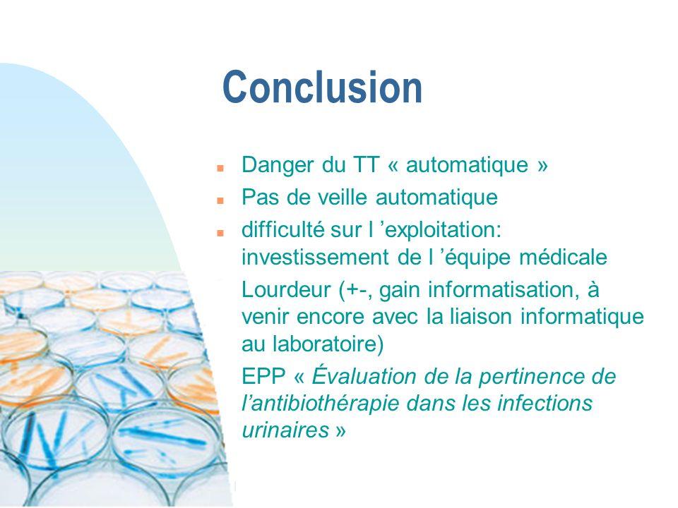 Conclusion Danger du TT « automatique » Pas de veille automatique