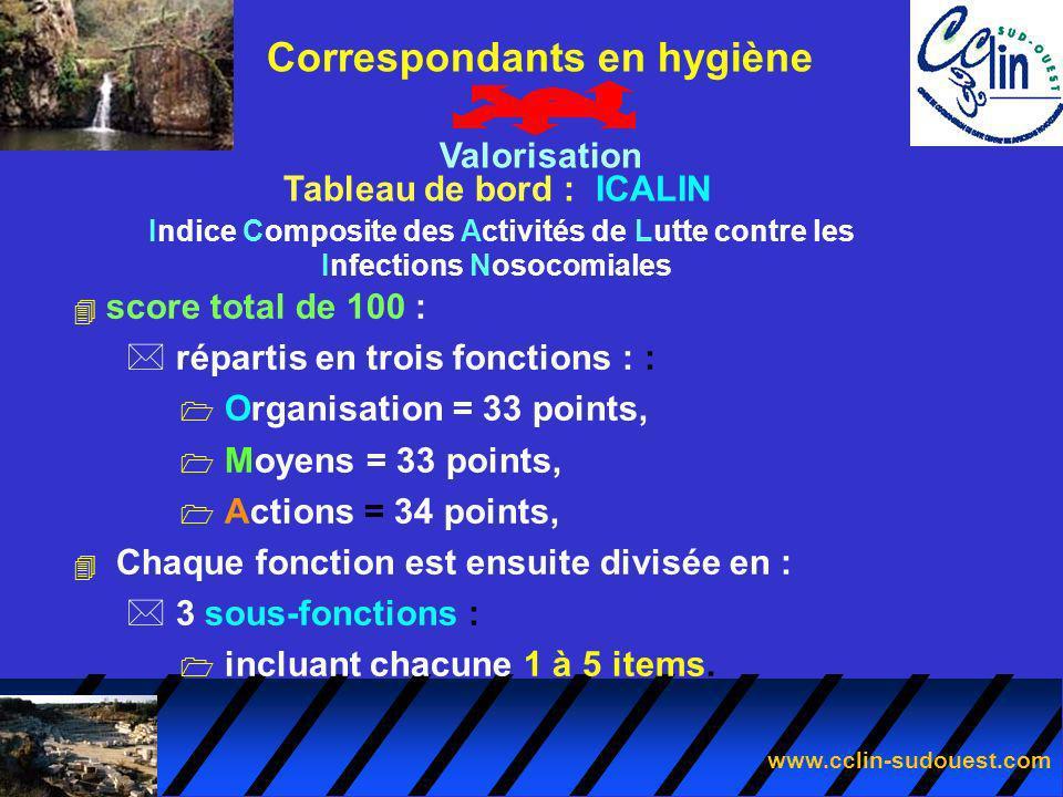 Correspondants en hygiène