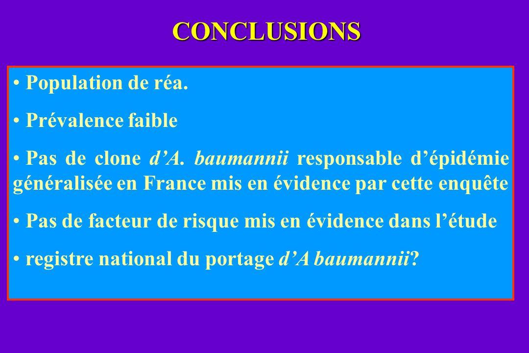 CONCLUSIONS Population de réa. Prévalence faible