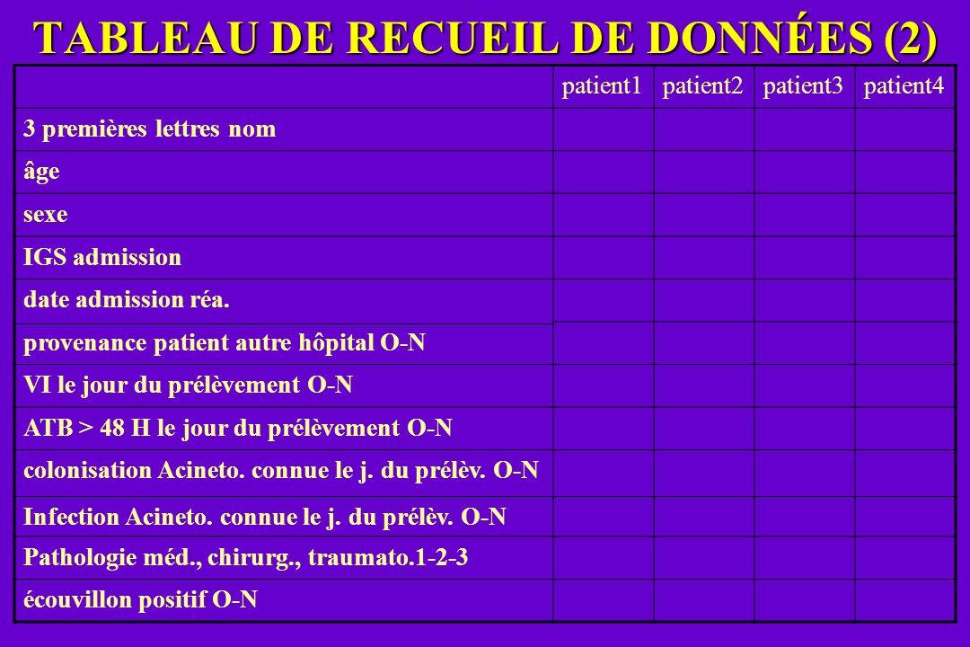 TABLEAU DE RECUEIL DE DONNÉES (2)