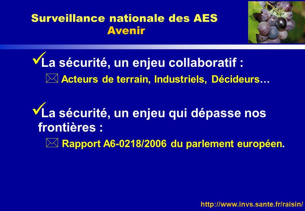 Surveillance nationale des AES Avenir