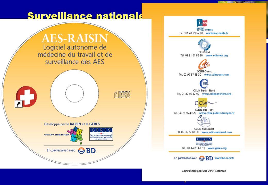 Surveillance nationale des AES Outils