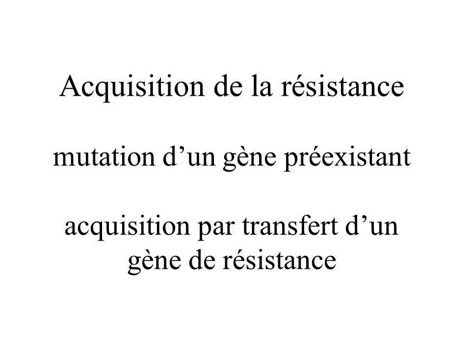 Acquisition de la résistance mutation d'un gène préexistant acquisition par transfert d'un gène de résistance