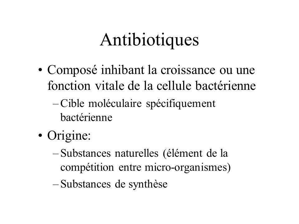 Antibiotiques Composé inhibant la croissance ou une fonction vitale de la cellule bactérienne. Cible moléculaire spécifiquement bactérienne.