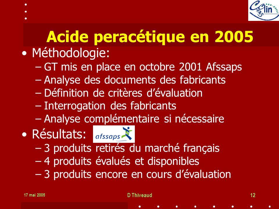Acide peracétique en 2005 Méthodologie: Résultats: