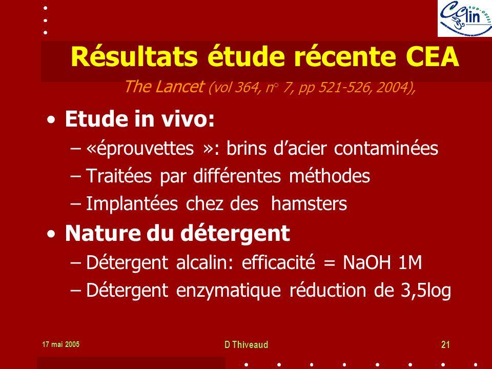 Résultats étude récente CEA The Lancet (vol 364, n° 7, pp 521-526, 2004),