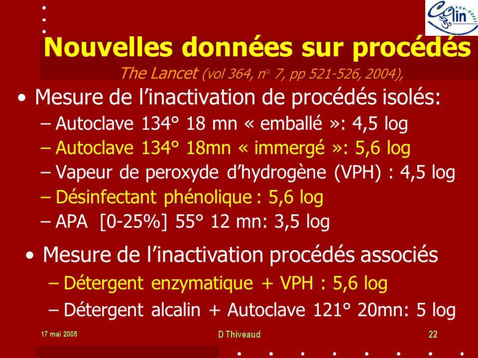 Nouvelles données sur procédés The Lancet (vol 364, n° 7, pp 521-526, 2004),