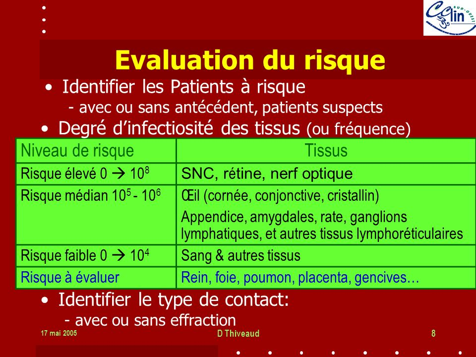 Evaluation du risque Identifier les Patients à risque
