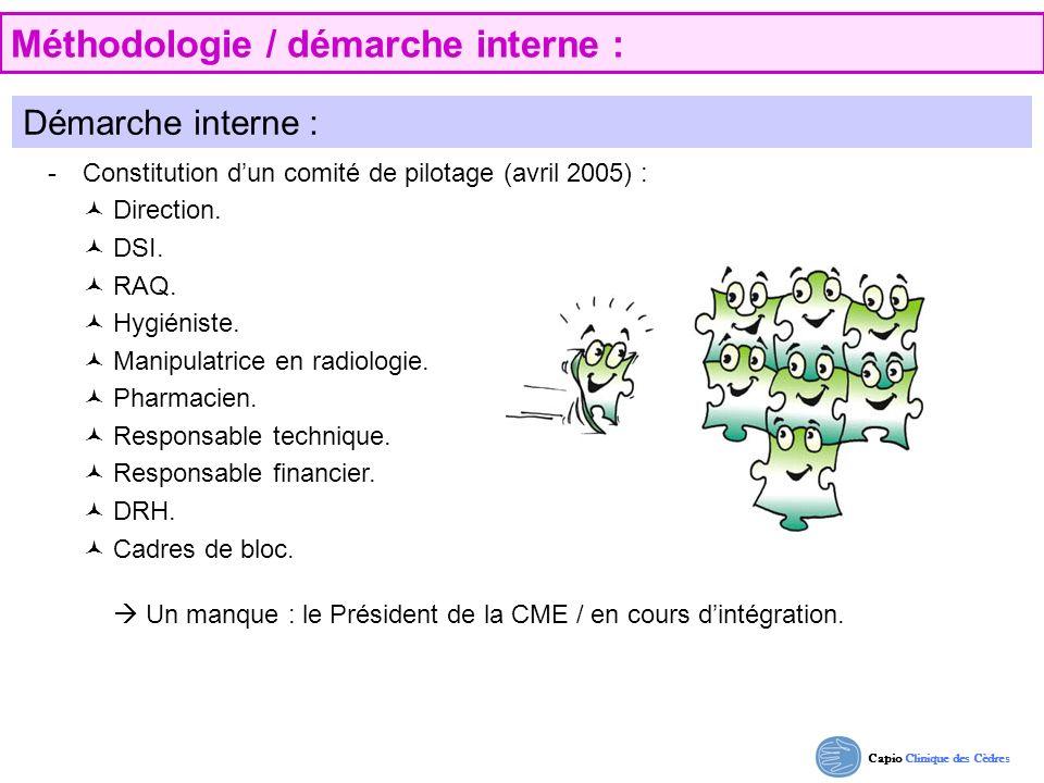 Méthodologie / démarche interne :
