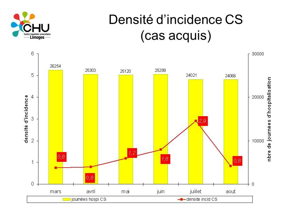 Densité d'incidence CS (cas acquis)