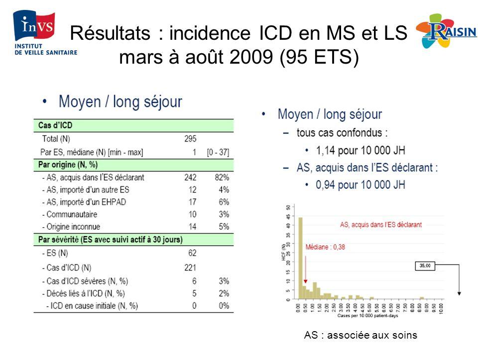 Résultats : incidence ICD en MS et LS mars à août 2009 (95 ETS)