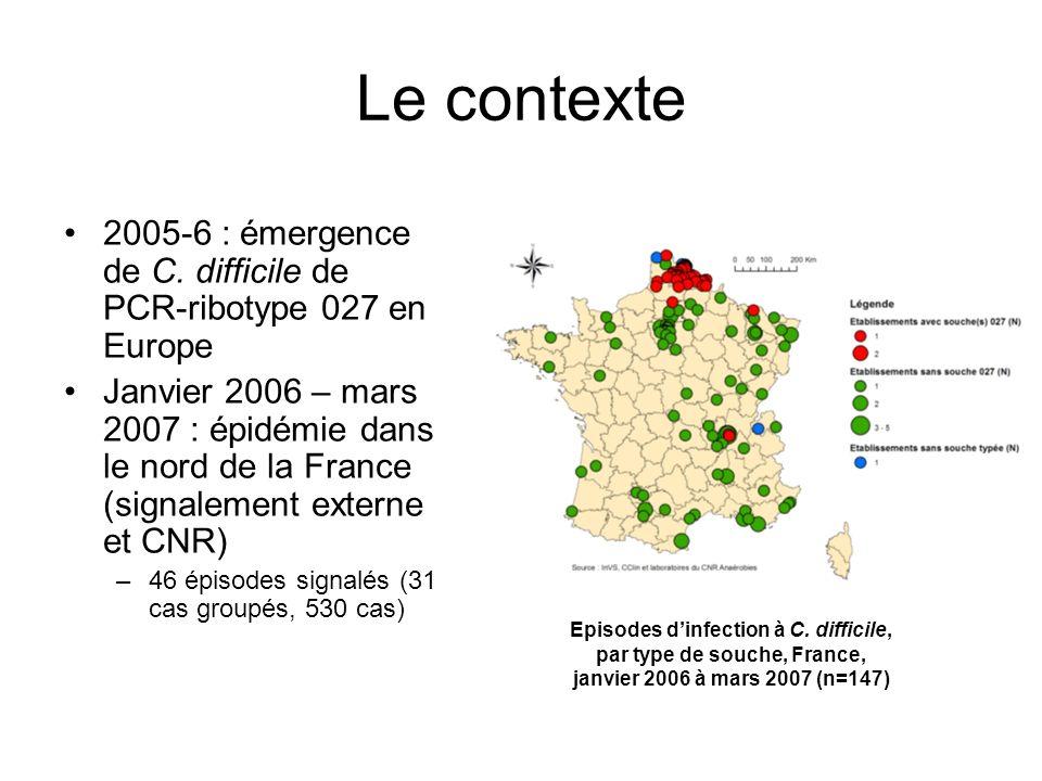 Le contexte 2005-6 : émergence de C. difficile de PCR-ribotype 027 en Europe.