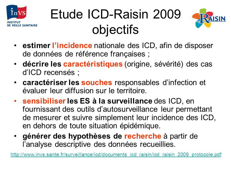 Etude ICD-Raisin 2009 objectifs