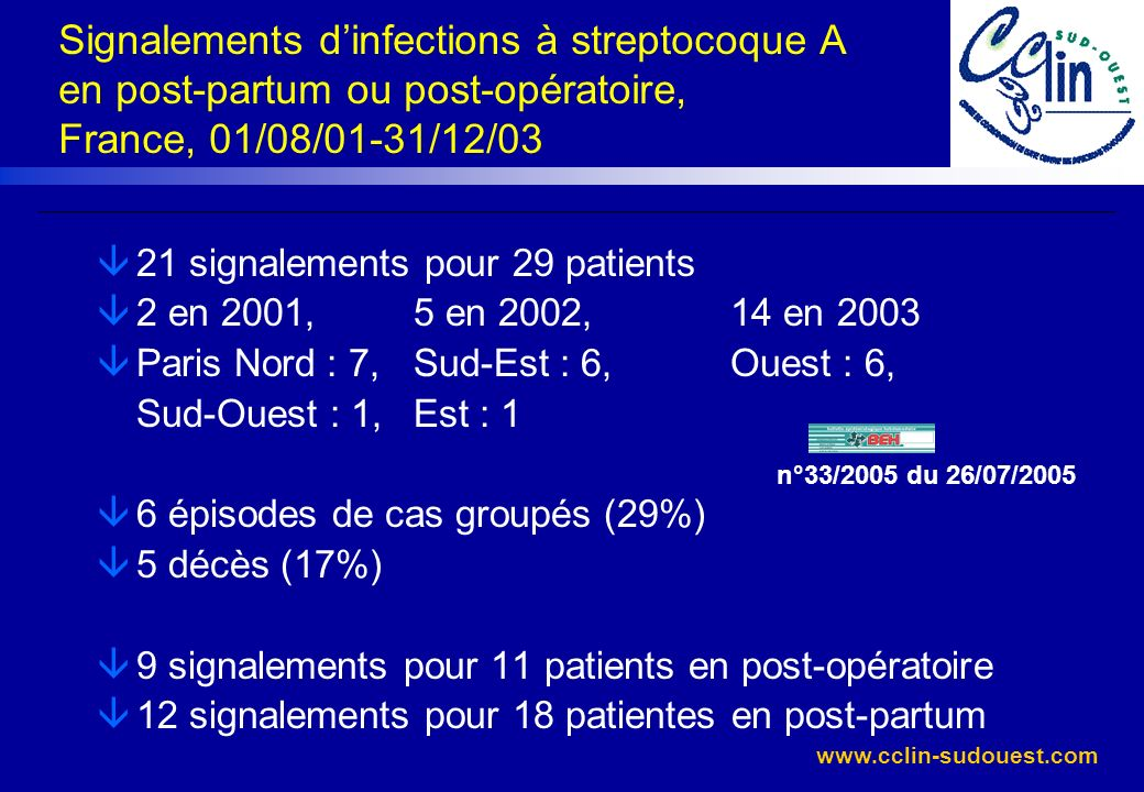 Signalements d'infections à streptocoque A en post-partum ou post-opératoire, France, 01/08/01-31/12/03