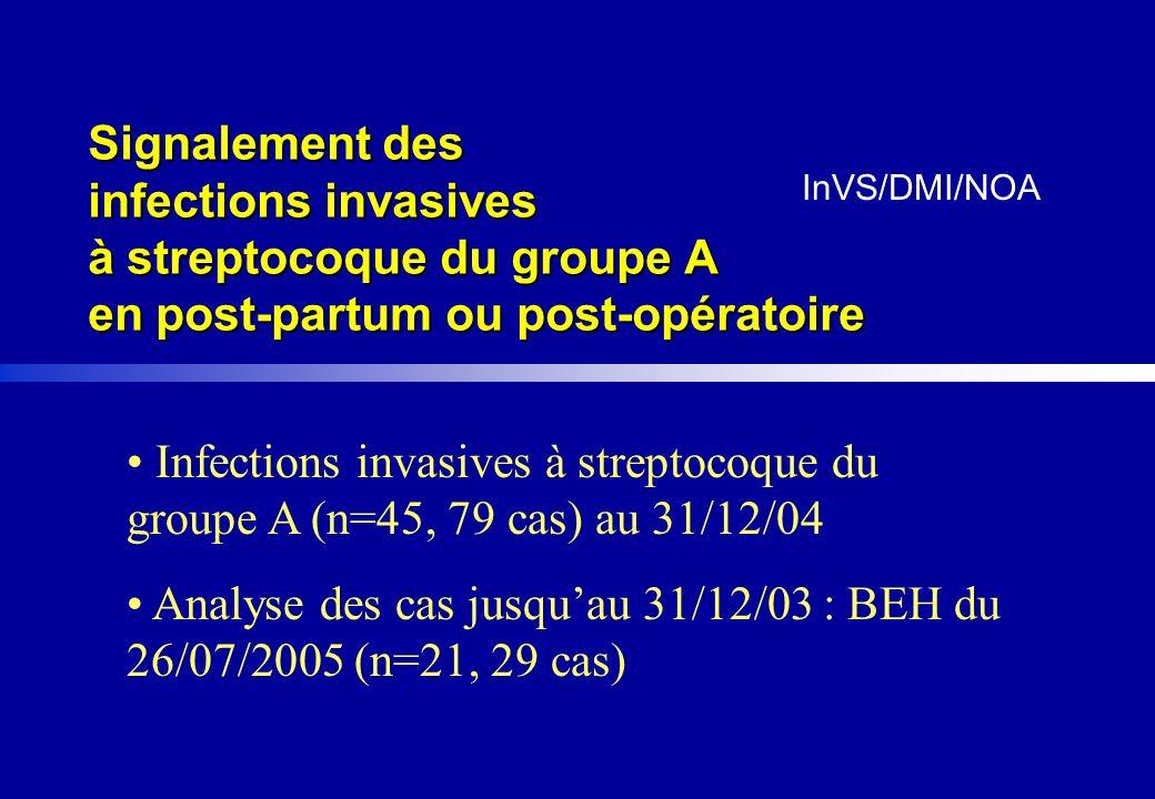 Analyse des cas jusqu'au 31/12/03 : BEH du 26/07/2005 (n=21, 29 cas)