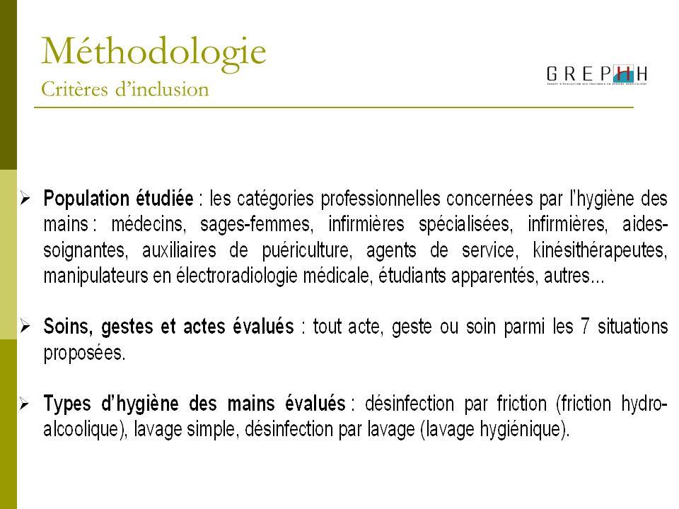 Méthodologie Critères d'inclusion
