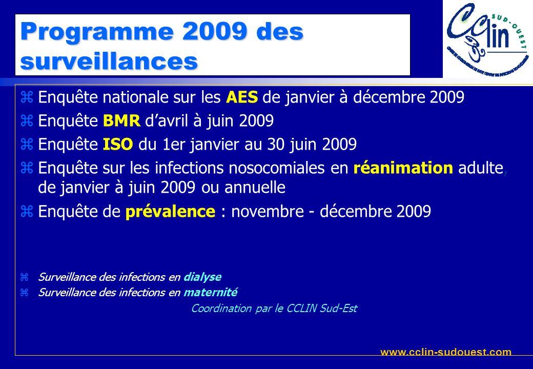 Programme 2009 des surveillances