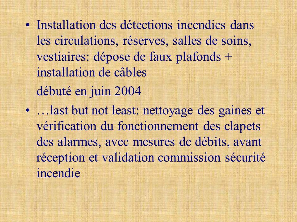 Installation des détections incendies dans les circulations, réserves, salles de soins, vestiaires: dépose de faux plafonds + installation de câbles