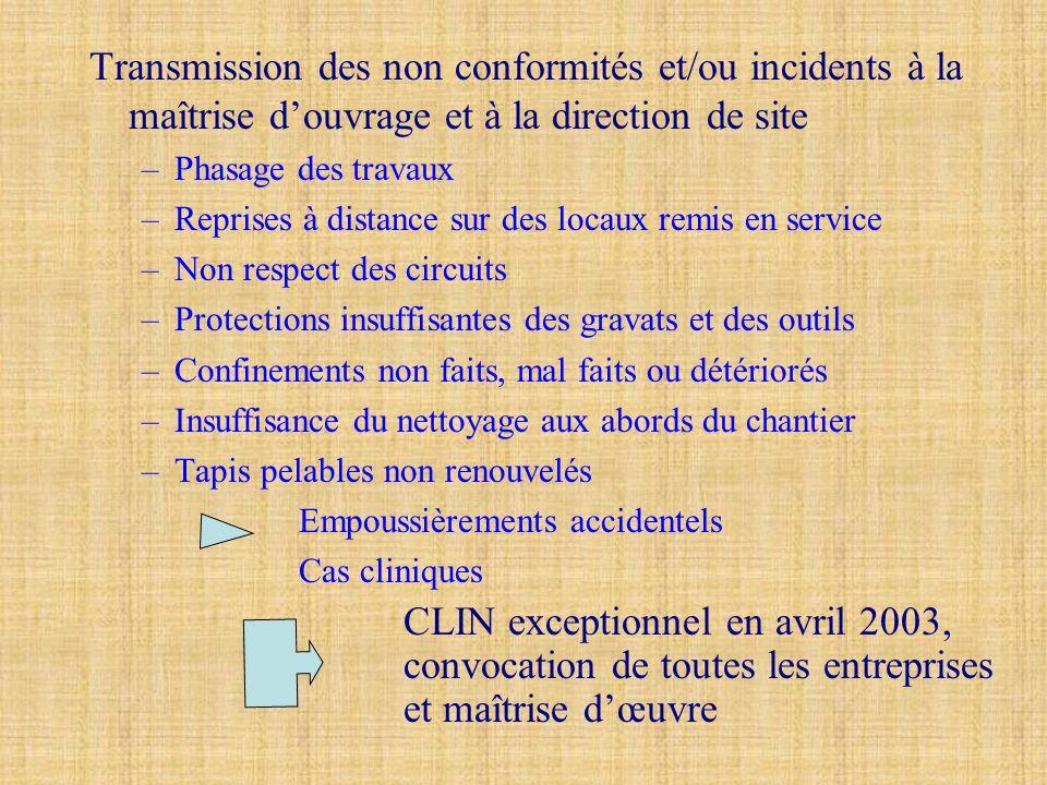 Transmission des non conformités et/ou incidents à la maîtrise d'ouvrage et à la direction de site