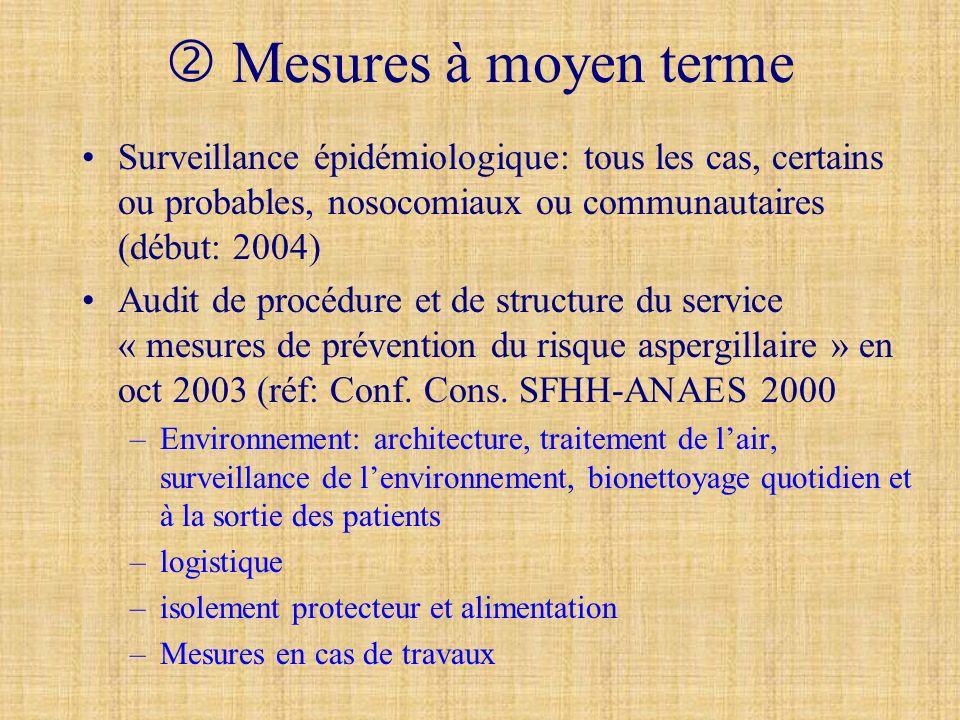  Mesures à moyen terme Surveillance épidémiologique: tous les cas, certains ou probables, nosocomiaux ou communautaires (début: 2004)