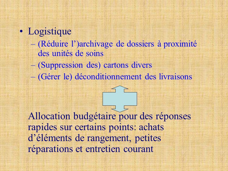 Logistique(Réduire l')archivage de dossiers à proximité des unités de soins. (Suppression des) cartons divers.