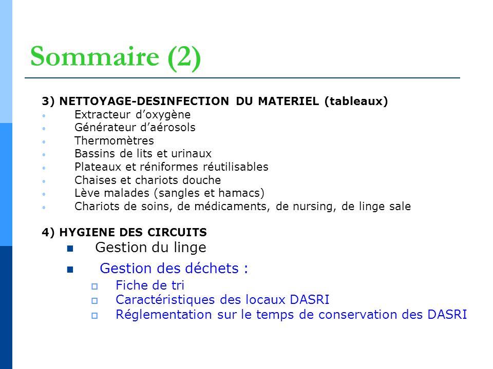 Sommaire (2) Gestion du linge Gestion des déchets : Fiche de tri