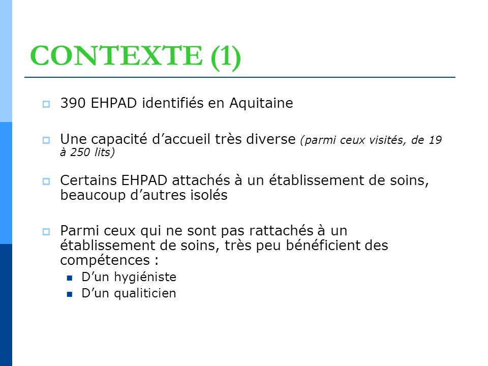 CONTEXTE (1) 390 EHPAD identifiés en Aquitaine