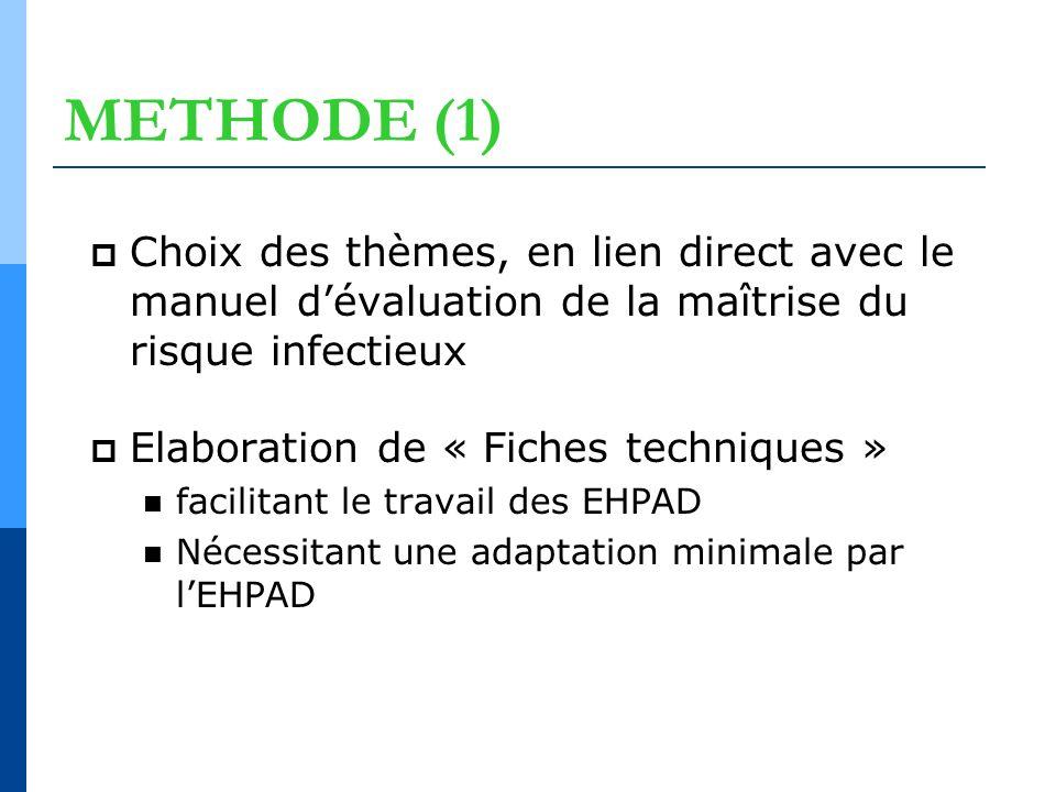 METHODE (1) Choix des thèmes, en lien direct avec le manuel d'évaluation de la maîtrise du risque infectieux.