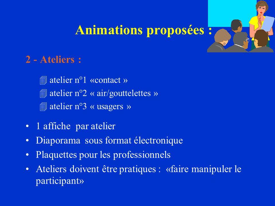 Animations proposées :