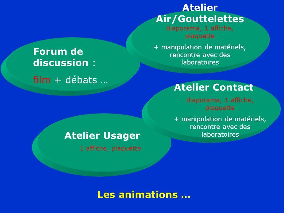 Atelier Air/Gouttelettes diaporama, 1 affiche, plaquette