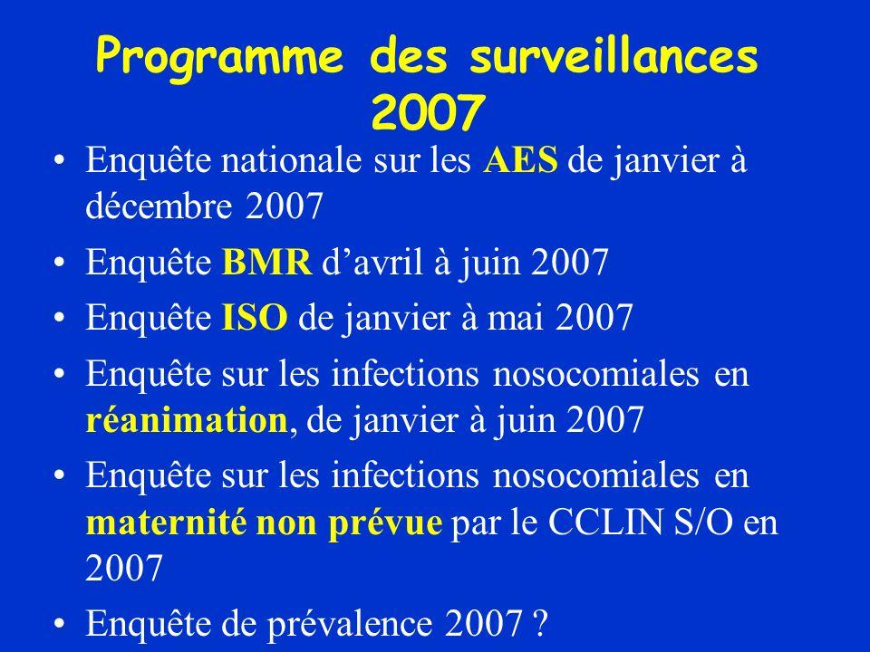 Programme des surveillances 2007