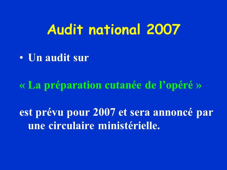 Audit national 2007 Un audit sur « La préparation cutanée de l'opéré »