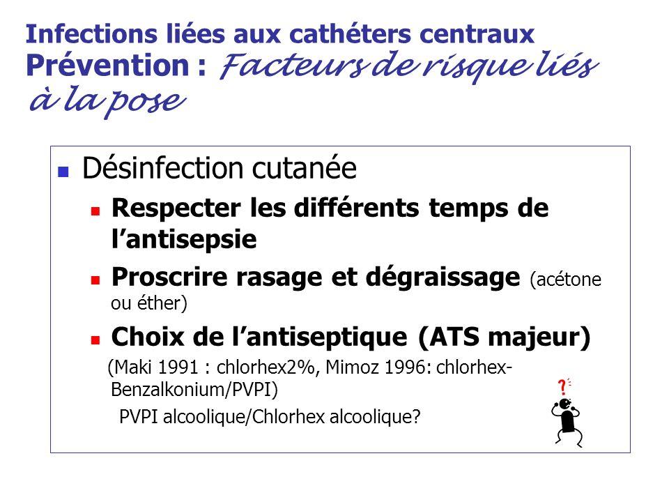Infections liées aux cathéters centraux Prévention : Facteurs de risque liés à la pose