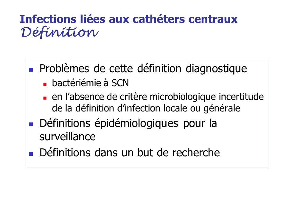 Infections liées aux cathéters centraux Définition