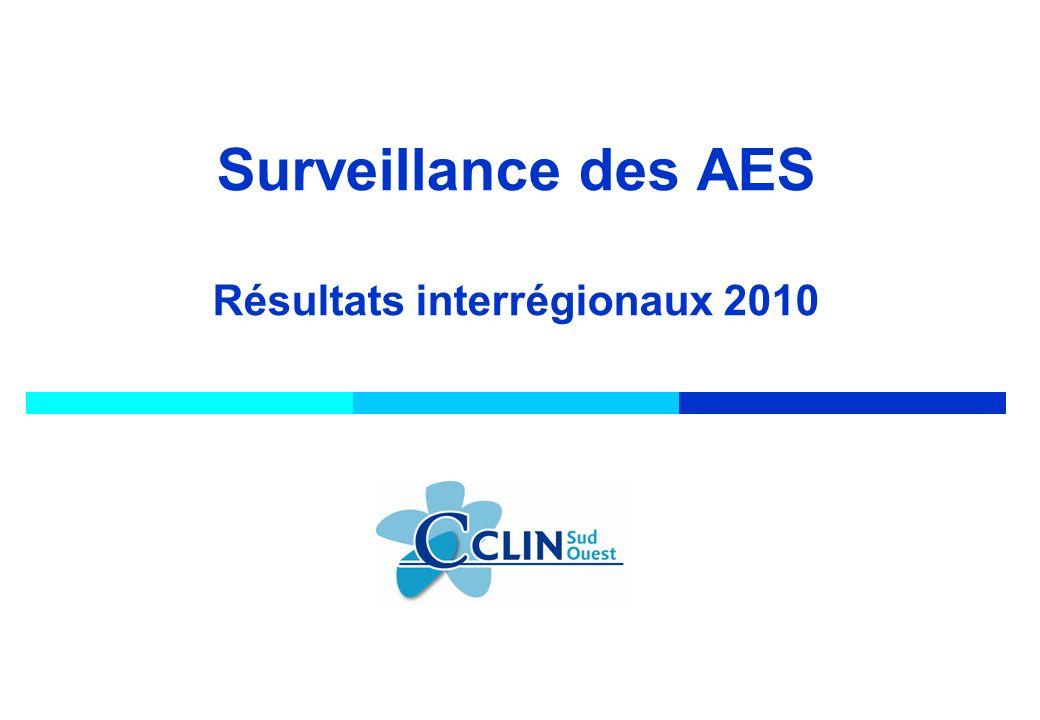Surveillance des AES Résultats interrégionaux 2010
