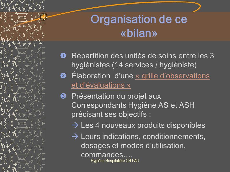 Organisation de ce «bilan»