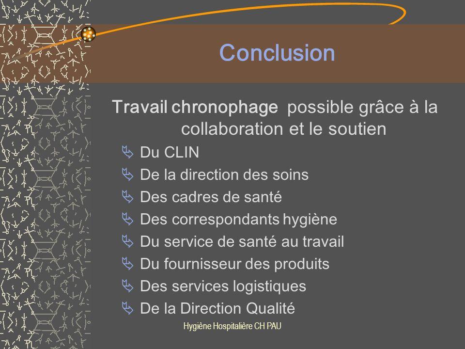 ConclusionTravail chronophage possible grâce à la collaboration et le soutien. Du CLIN. De la direction des soins.